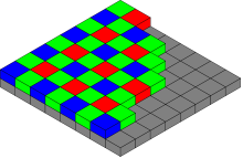 A Bayer filter on a CCD requires signal processing to get a red, green, and blue value at each pixel.